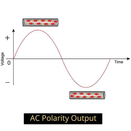 AC-Polarity-SMAW-Chart