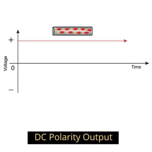 DC-Polarity-SMAW-Chart