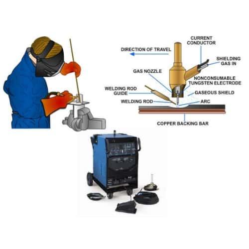 Gas-Tungsten-Arc-Welding-GTAW