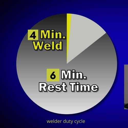 welder-duty-cycle