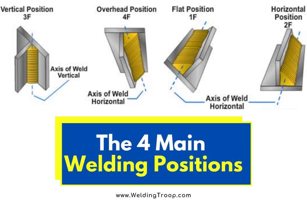 Main-Welding-Positions
