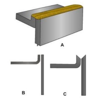 edge joint welding
