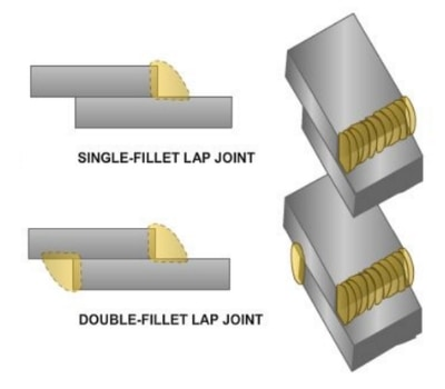 lap joint welding